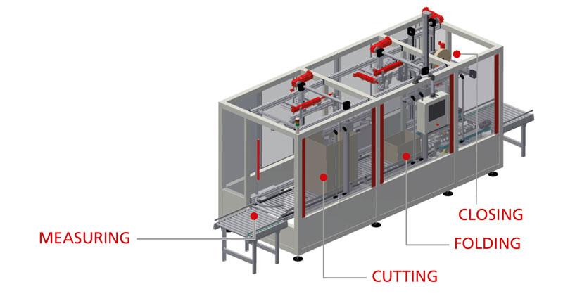 Vario 558 volume reducing box closing machine schematic Raupack UK and Ireland